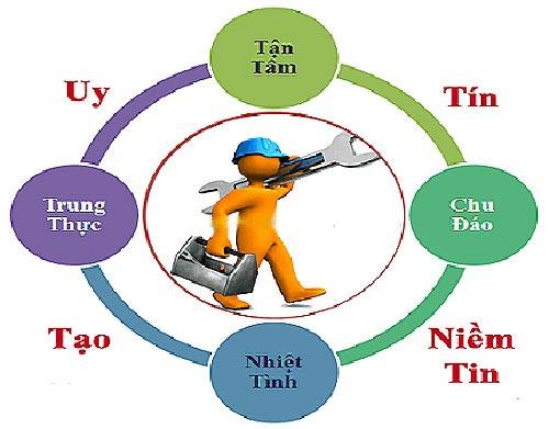 Sửa cửa kính cường TpHCM- MS01